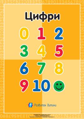 Розмальовка «Цифри від 1 до 10»