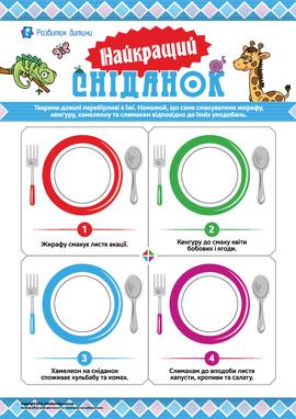 Найкращий сніданок: що люблять їсти тварини?
