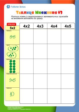 Вивчаємо таблицю множення: №3