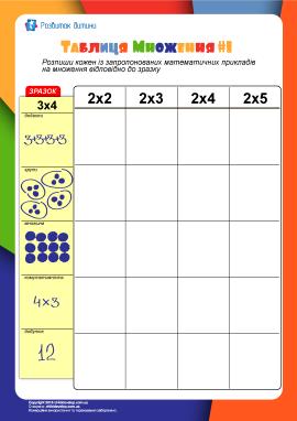 Вивчаємо таблицю множення: №1