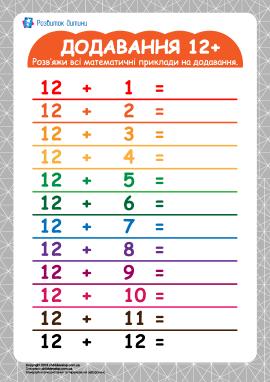 Таблиця додавання 12+