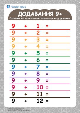 Таблиця додавання 9+