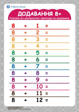 Таблиця додавання 8+