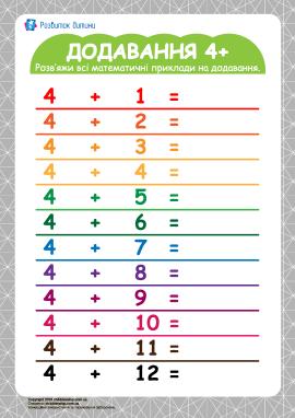 Таблиця додавання 4+