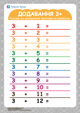 Таблиця додавання 3+