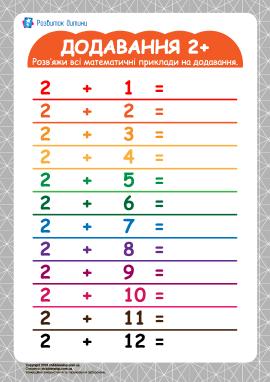 Таблиця додавання 2+