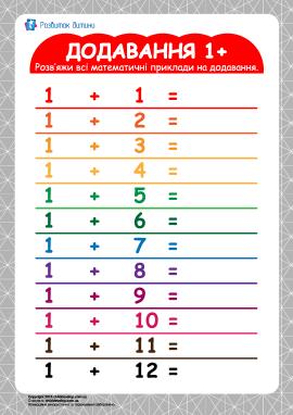 Таблиця додавання 1+