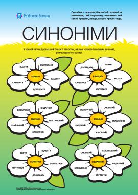 Вивчаємо синоніми: №1 (українська мова)