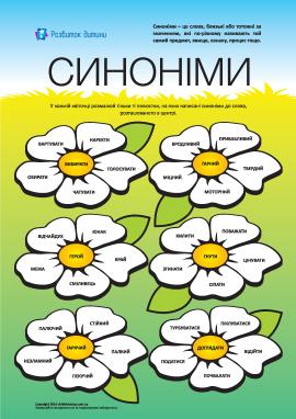 Вивчаємо синоніми: №2 (українська мова)