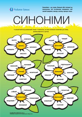 Вивчаємо синоніми: №3 (українська мова)