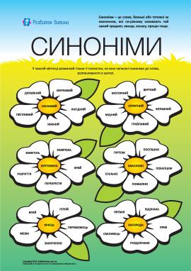 Вивчаємо синоніми: №4 (українська мова)