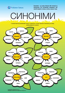 Вивчаємо синоніми: №5 (українська мова)