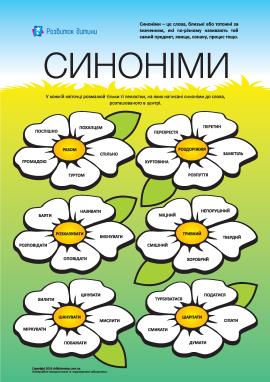 Вивчаємо синоніми: №6 (українська мова)