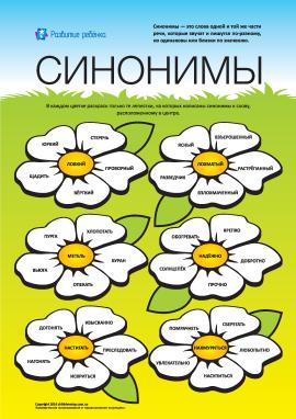 Вивчаємо синоніми: №4 (російська мова)