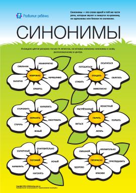 Вивчаємо синоніми: №5 (російська мова)