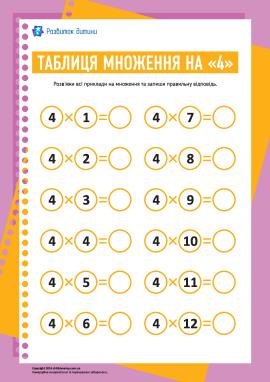 Таблиця множення числа «4»