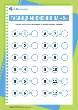 Таблиця множення числа «8»