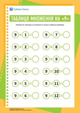 Таблиця множення числа «9»
