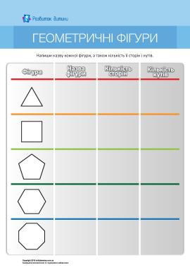 Опиши геометричні фігури