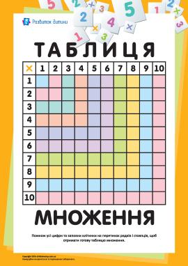 Заповни таблицю множення