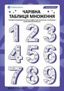 Головоломка «Чарівна таблиця множення»