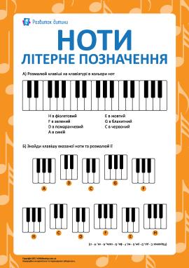 Вивчаємо літерне позначення нот