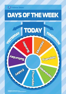 Учимо дні тижня англійською мовою