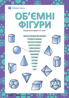Вивчаємо дванадцять просторових фігур