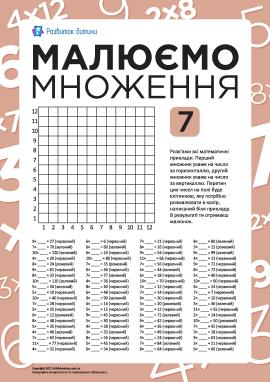 Малюємо за таблицею множення: полуниця