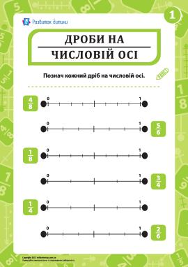 Позначаємо звичайні дроби на числовій осі № 1