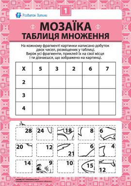 Складаємо мозаїку «Таблиця множення» № 1