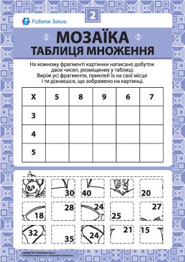 Складаємо мозаїку «Таблиця множення» № 2
