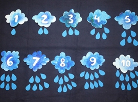 Дощові хмаринки: малюємо, вирізаємо, рахуємо