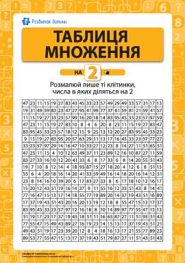 Розмальовка «Вчимо таблицю множення на 2»
