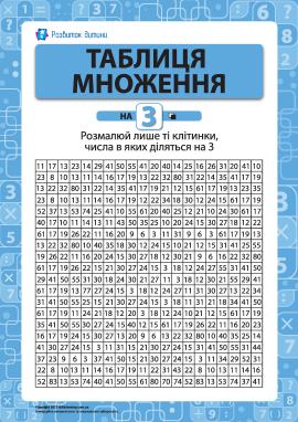 Розмальовка «Вчимо таблицю множення на 3»