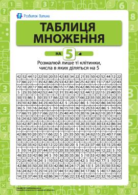 Розмальовка «Вчимо таблицю множення на 5»
