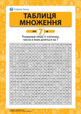 Розмальовка «Вчимо таблицю множення на 7»