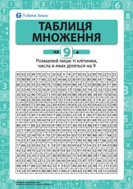 Розмальовка «Вчимо таблицю множення на 9»