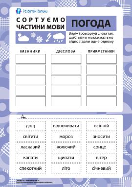 Сортуємо частини мови №7 – тема «Погода»