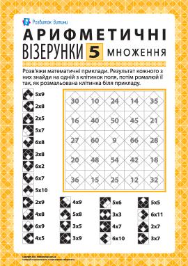 Арифметичний візерунок № 5: множення
