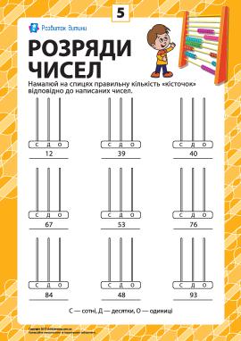 Розряди чисел: учимо клас одиниць № 5