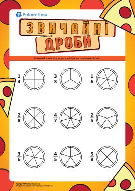 Вивчаємо звичайні дроби на шматочках піци