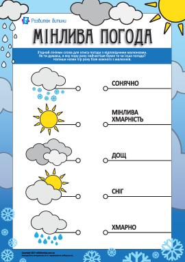 Мінлива погода: вчимося описувати погоду