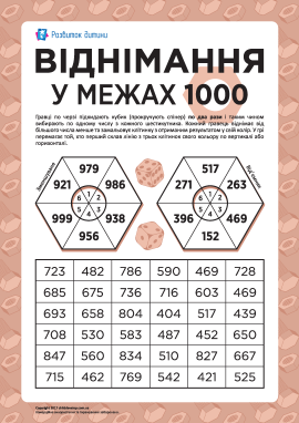 Віднімання трицифрових чисел в межах 1000