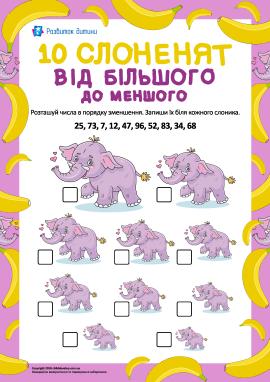 10 слоненят: порівняння чисел у межах 100