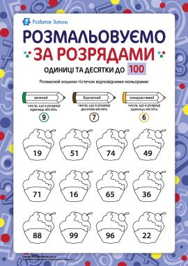 Розмальовуємо та вивчаємо розряди чисел до 100