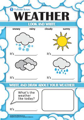 Вчимось визначати погоду англійською мовою
