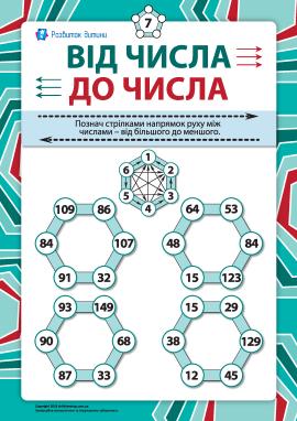 Від числа до числа №7: порівняння в межах 150