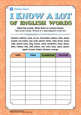 Поділ слів на категорії (англійська мова)