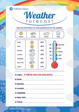 Пишемо прогноз погоди (англійська мова)